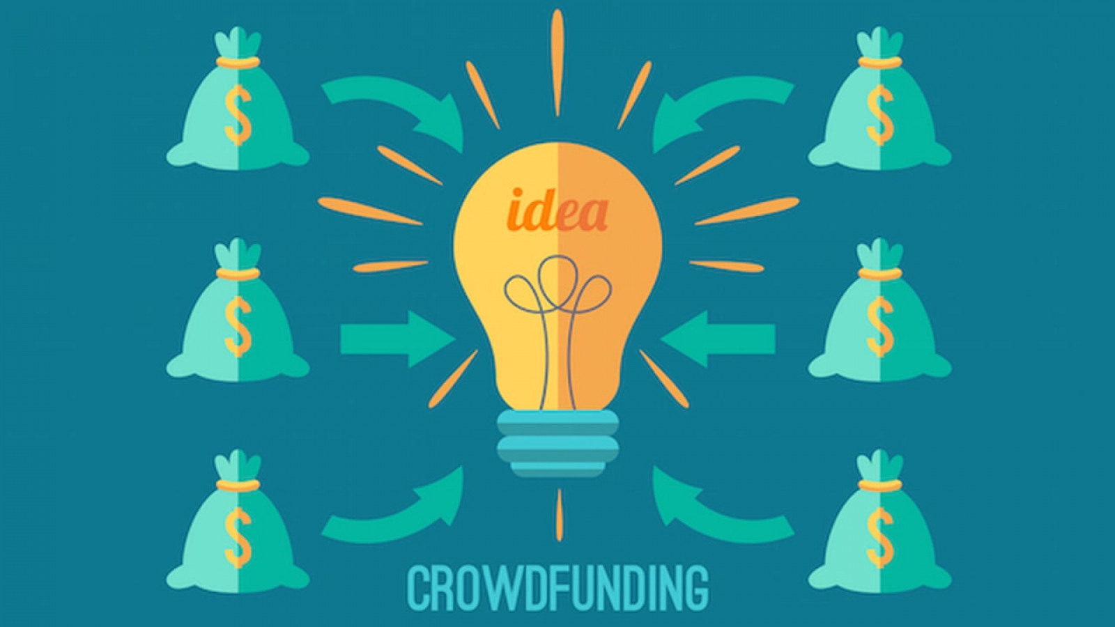 Crowd Funding Your Research